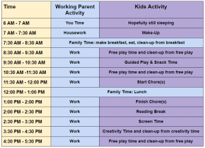 three column table. First column in yellow are listed time slots. Middle column in light blue lists working parent activity. Third column in lavender lists activities for kids. A Schedule to manage working from home with kids