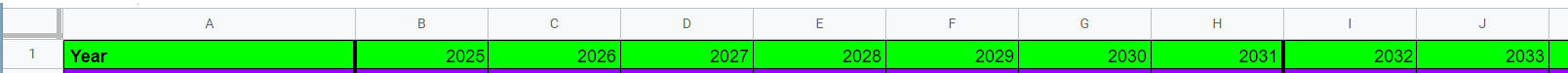 Google sheets row 1, and columns A-J with a green background. Cell A1 reads Year, and columns A-J reads years 2025-2033.